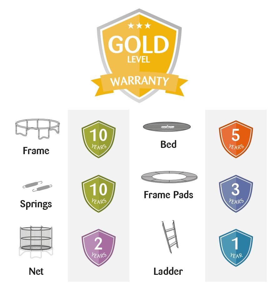 gold-warranty