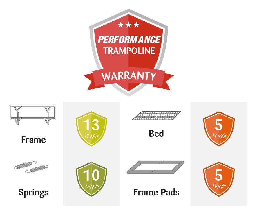 performance-warranty