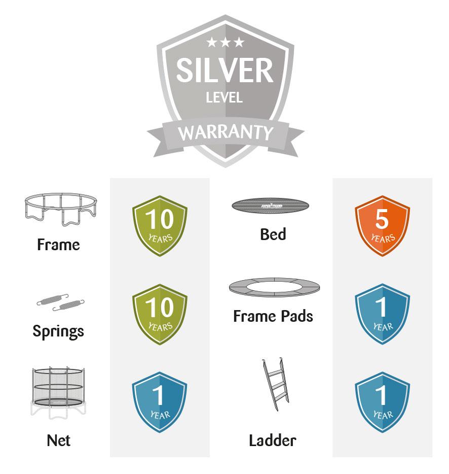 silver-warranty